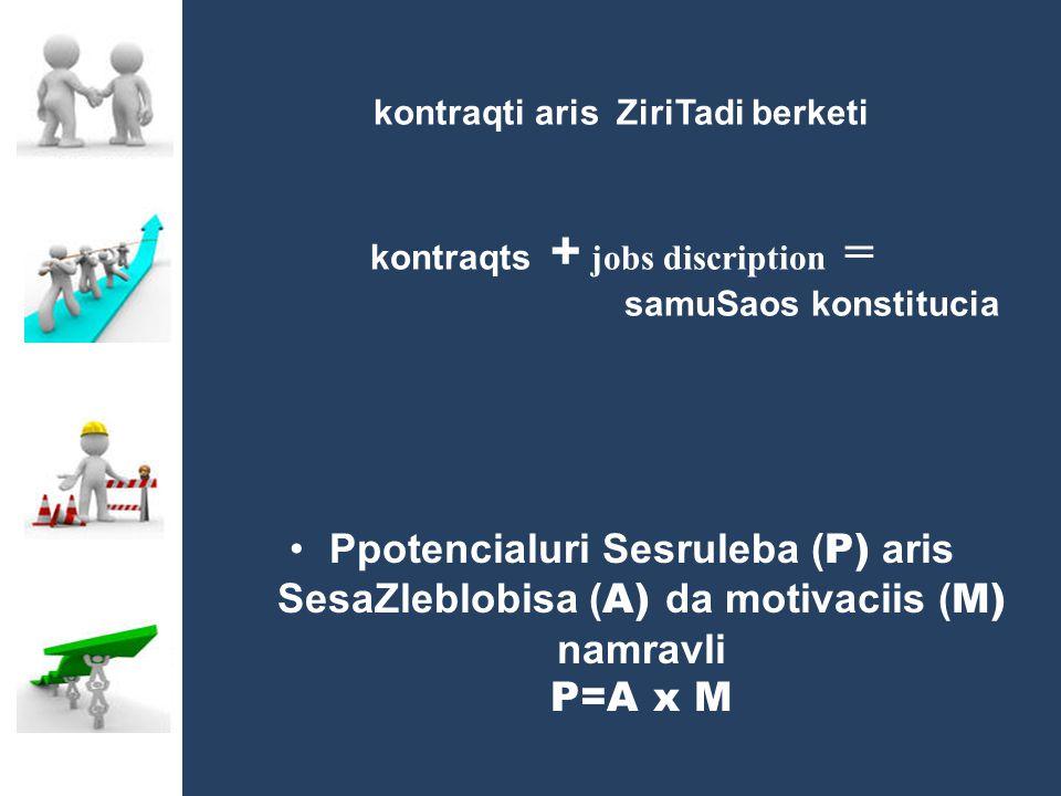 kontraqti aris ZiriTadi berketi kontraqts + jobs discription = samuSaos konstitucia Ppotencialuri Sesruleba ( P) aris SesaZleblobisa ( A) da motivacii