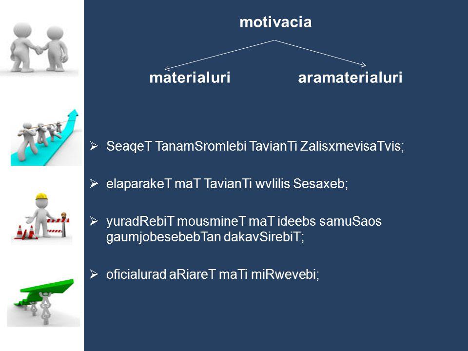 motivacia materialuri aramaterialuri  SeaqeT TanamSromlebi TavianTi ZalisxmevisaTvis;  elaparakeT maT TavianTi wvlilis Sesaxeb;  yuradRebiT mousmin