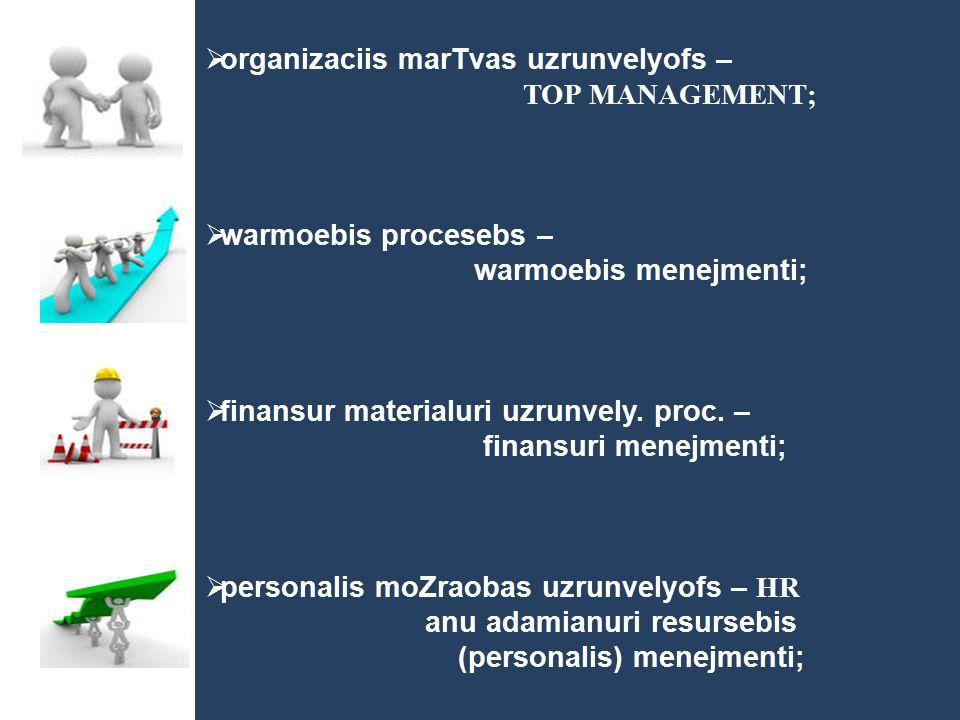  organizaciis marTvas uzrunvelyofs – TOP MANAGEMENT;  warmoebis procesebs – warmoebis menejmenti;  finansur materialuri uzrunvely. proc. – finansur