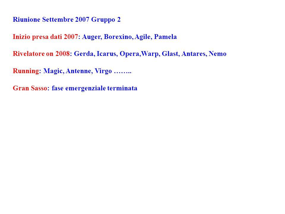 Riunione Settembre 2007 Gruppo 2 Inizio presa dati 2007: Auger, Borexino, Agile, Pamela Rivelatore on 2008: Gerda, Icarus, Opera,Warp, Glast, Antares, Nemo Running: Magic, Antenne, Virgo ……..