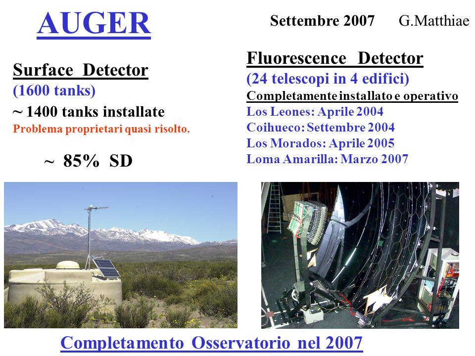 AUGER Settembre 2007 Surface Detector (1600 tanks) ~ 1400 tanks installate Problema proprietari quasi risolto.