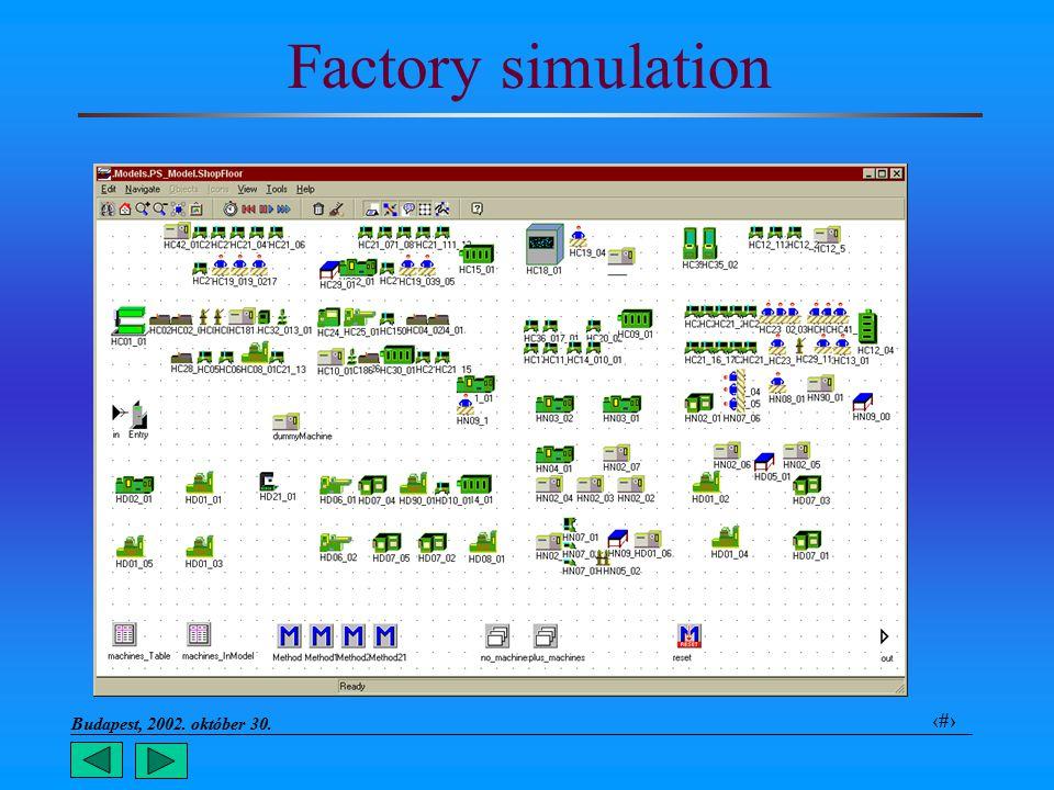Budapest, 2002. október 30.. 41 Factory simulation