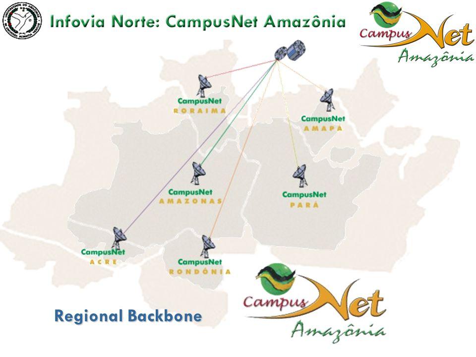 Regional Backbone