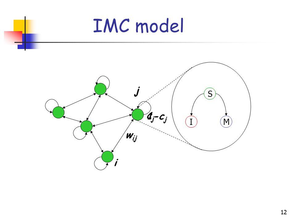 12 IMC model i j w ij IM S cjcj 1-c j