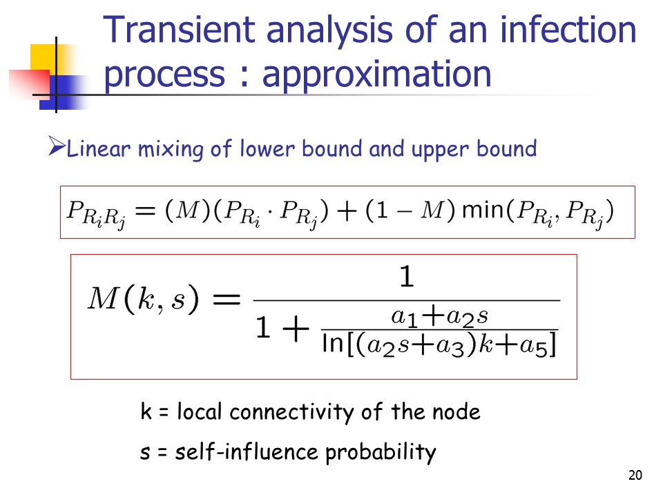 20 Transient analysis of an infection process : approximation  Linear mixing of lower bound and upper bound k = local connectivity of the node s = self-influence probability