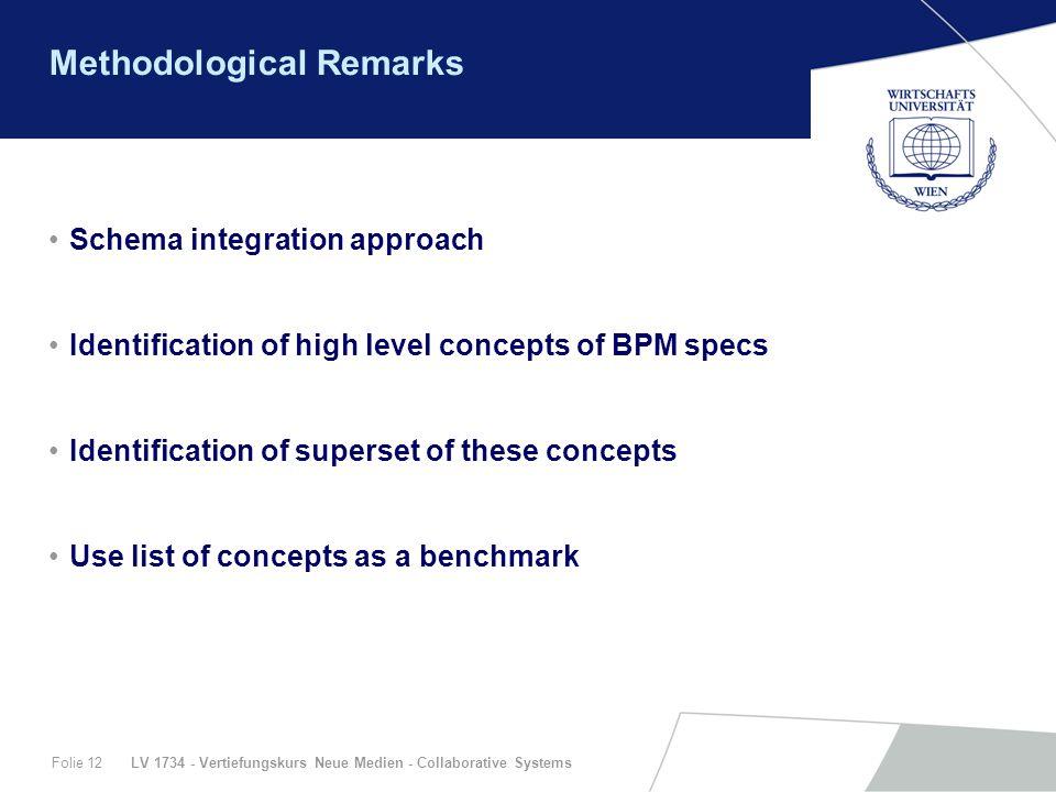 LV 1734 - Vertiefungskurs Neue Medien - Collaborative SystemsFolie 12 Methodological Remarks Schema integration approach Identification of high level