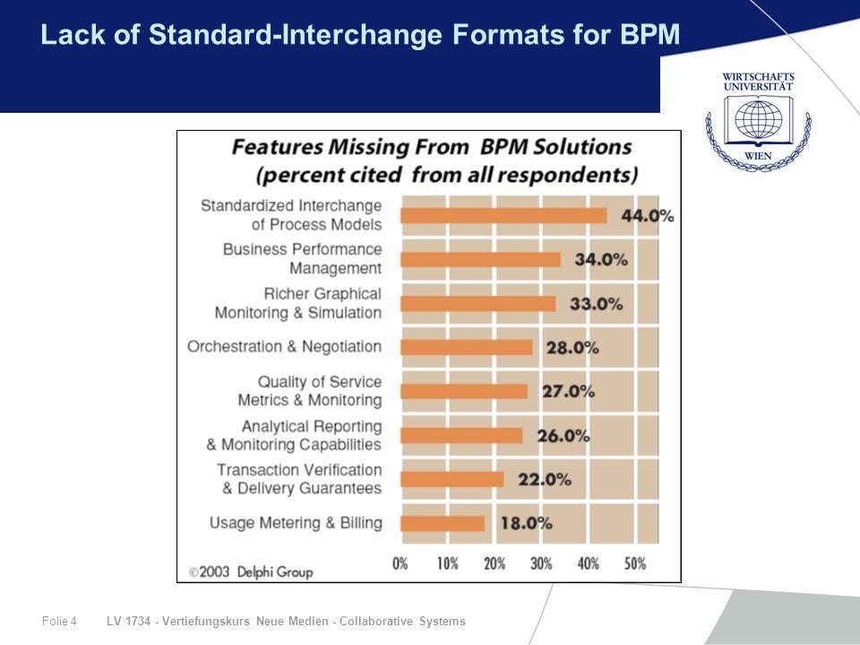 LV 1734 - Vertiefungskurs Neue Medien - Collaborative SystemsFolie 4 Lack of Standard-Interchange Formats for BPM