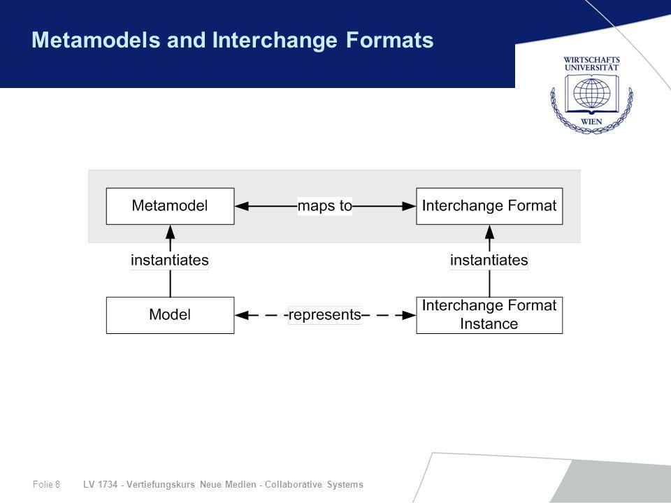 LV 1734 - Vertiefungskurs Neue Medien - Collaborative SystemsFolie 8 Metamodels and Interchange Formats