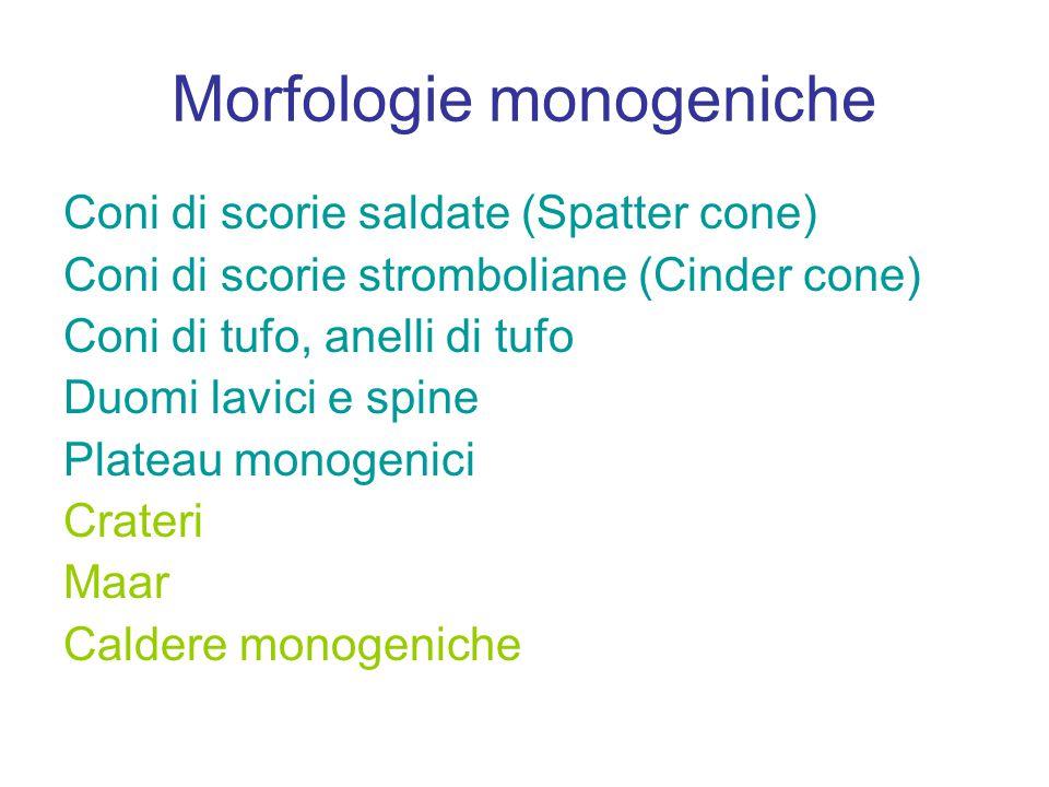 Morfologie monogeniche Coni di scorie saldate (Spatter cone) Coni di scorie stromboliane (Cinder cone) Coni di tufo, anelli di tufo Duomi lavici e spine Plateau monogenici Crateri Maar Caldere monogeniche