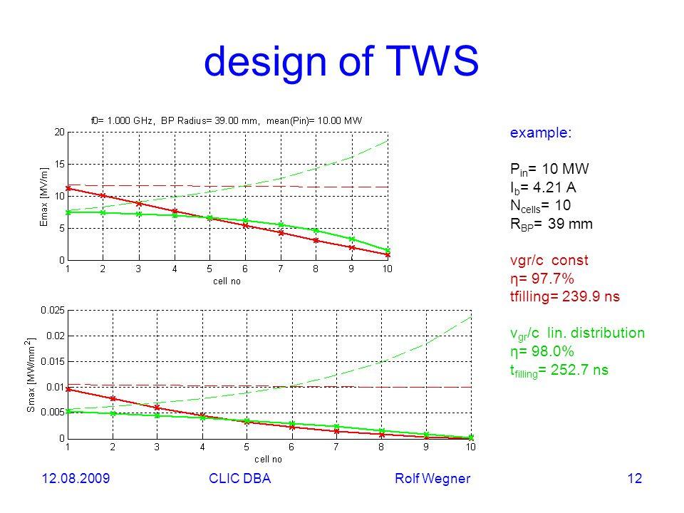 12.08.2009CLIC DBA Rolf Wegner 12 design of TWS example: P in = 10 MW I b = 4.21 A N cells = 10 R BP = 39 mm vgr/c const η= 97.7% tfilling= 239.9 ns v gr /c lin.