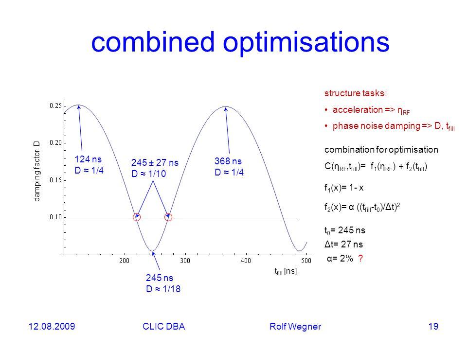 12.08.2009CLIC DBA Rolf Wegner 19 t 0 = 245 ns Δt= 27 ns α= 2% .