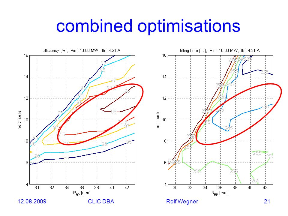 12.08.2009CLIC DBA Rolf Wegner 21 combined optimisations