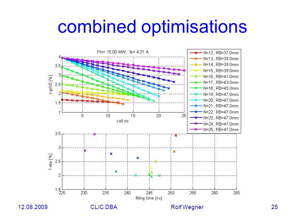 12.08.2009CLIC DBA Rolf Wegner 25 combined optimisations