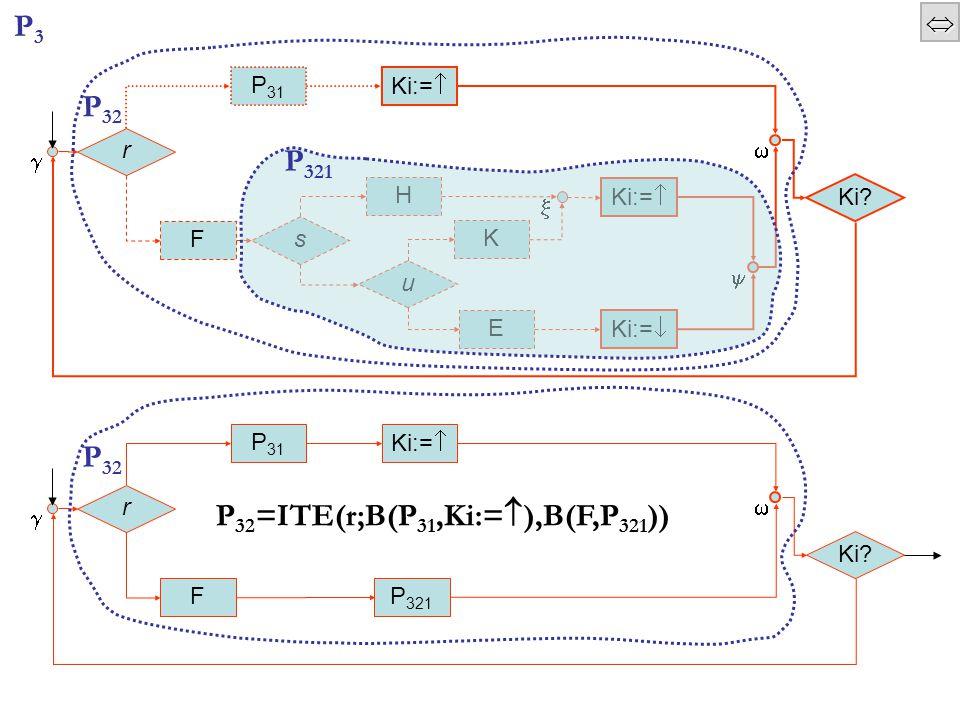  P3P3  r F P 31 Ki:=  P 321 Ki.  P 32  r F P 31 E Ki:=  H s u K  Ki:=  Ki.