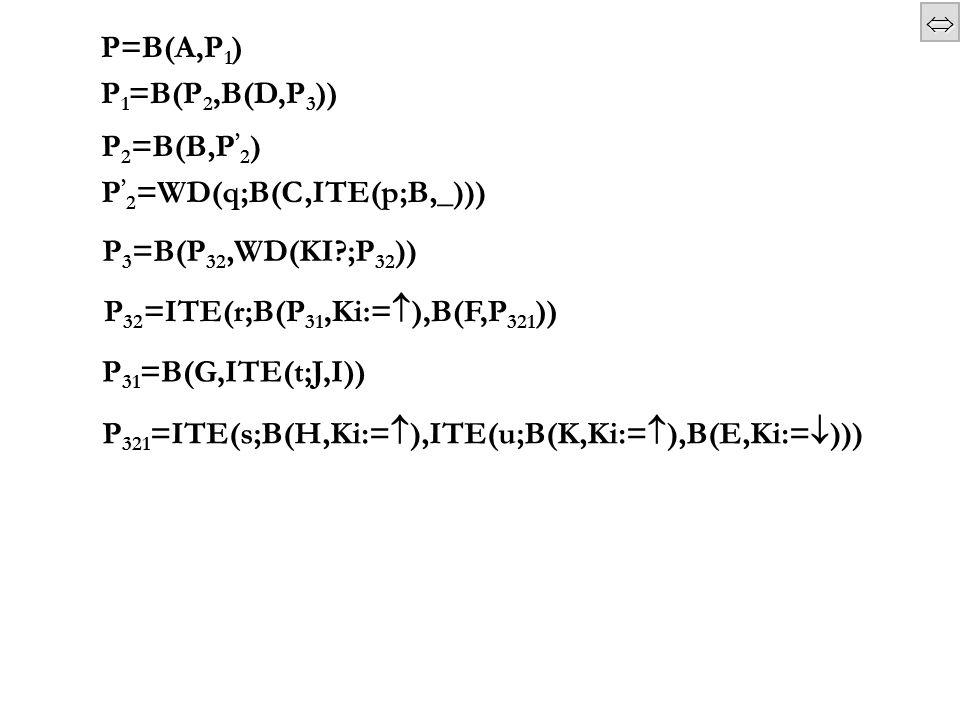  P=B(A,P 1 ) P 1 =B(P 2,B(D,P 3 )) P 2 =B(B,P ' 2 ) P ' 2 =WD(q;B(C,ITE(p;B,_))) P 3 =B(P 32,WD(KI ;P 32 )) P 32 =ITE(r;B(P 31,Ki:=  ),B(F,P 321 )) P 321 =ITE(s;B(H,Ki:=  ),ITE(u;B(K,Ki:=  ),B(E,Ki:=  ))) P 31 =B(G,ITE(t;J,I))