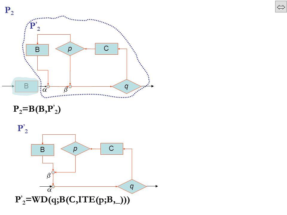   p q B  C P'2P'2 P 2 =B(B,P ' 2 ) B P2P2  p q B  C P'2P'2 P ' 2 =WD(q;B(C,ITE(p;B,_)))