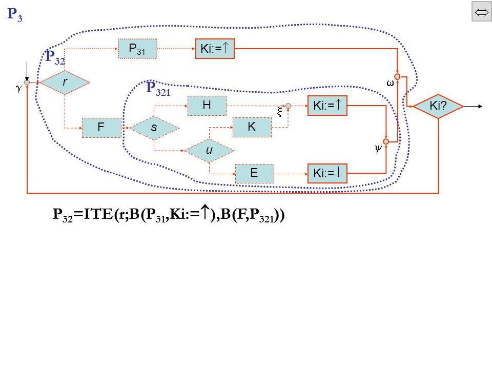  P3P3  r F P 31 E Ki:=  H s u K  P 32 =ITE(r;B(P 31,Ki:=  ),B(F,P 321 )) Ki:=  Ki:=  Ki.