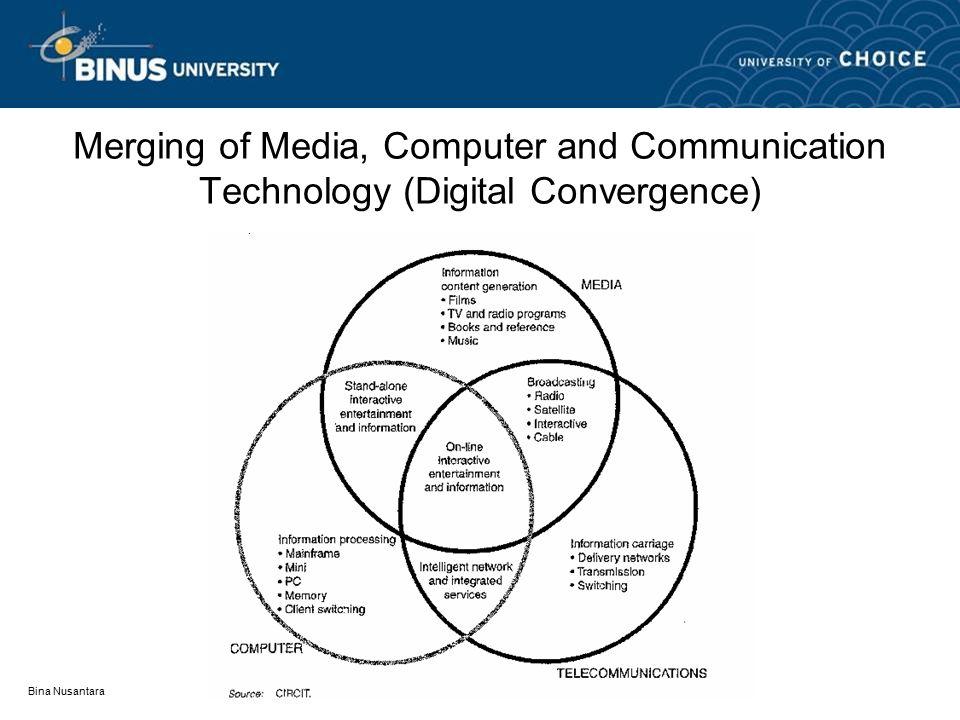 Bina Nusantara Merging of Media, Computer and Communication Technology (Digital Convergence)