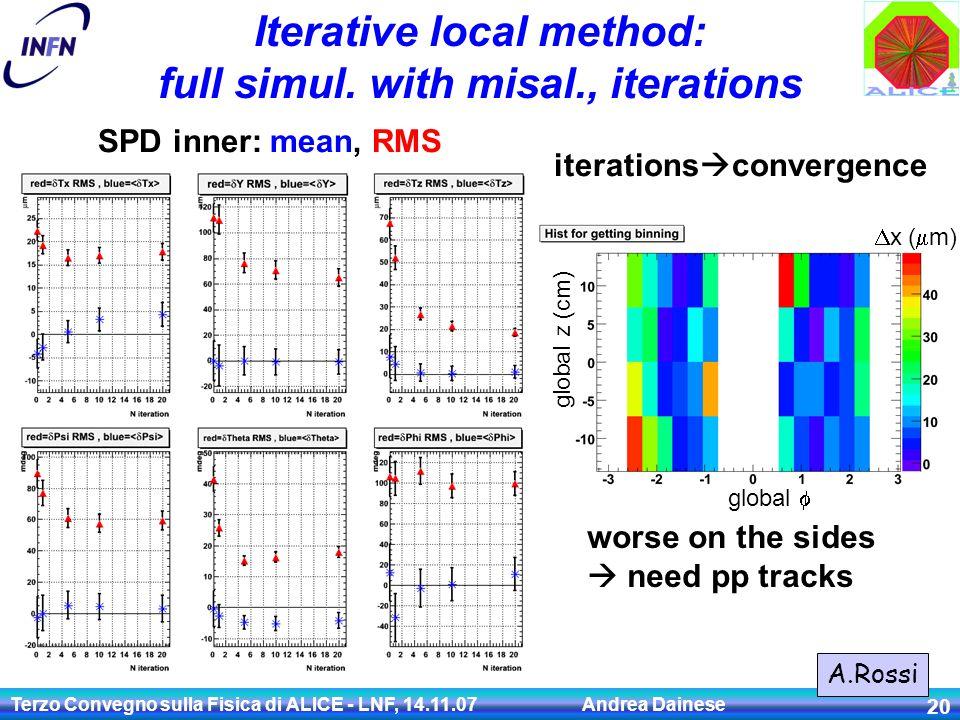 Terzo Convegno sulla Fisica di ALICE - LNF, 14.11.07 Andrea Dainese 20 Iterative local method: full simul. with misal., iterations SPD inner: mean, RM