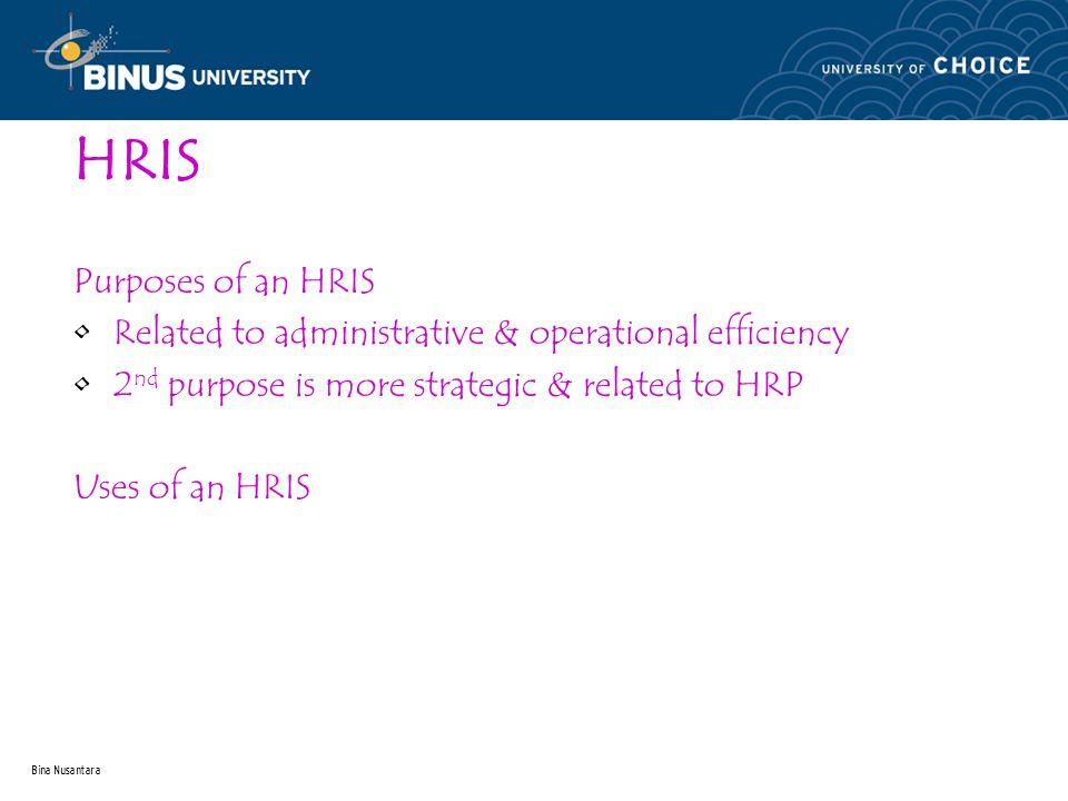 Bina Nusantara HRIS Purposes of an HRIS Related to administrative & operational efficiency 2 nd purpose is more strategic & related to HRP Uses of an HRIS
