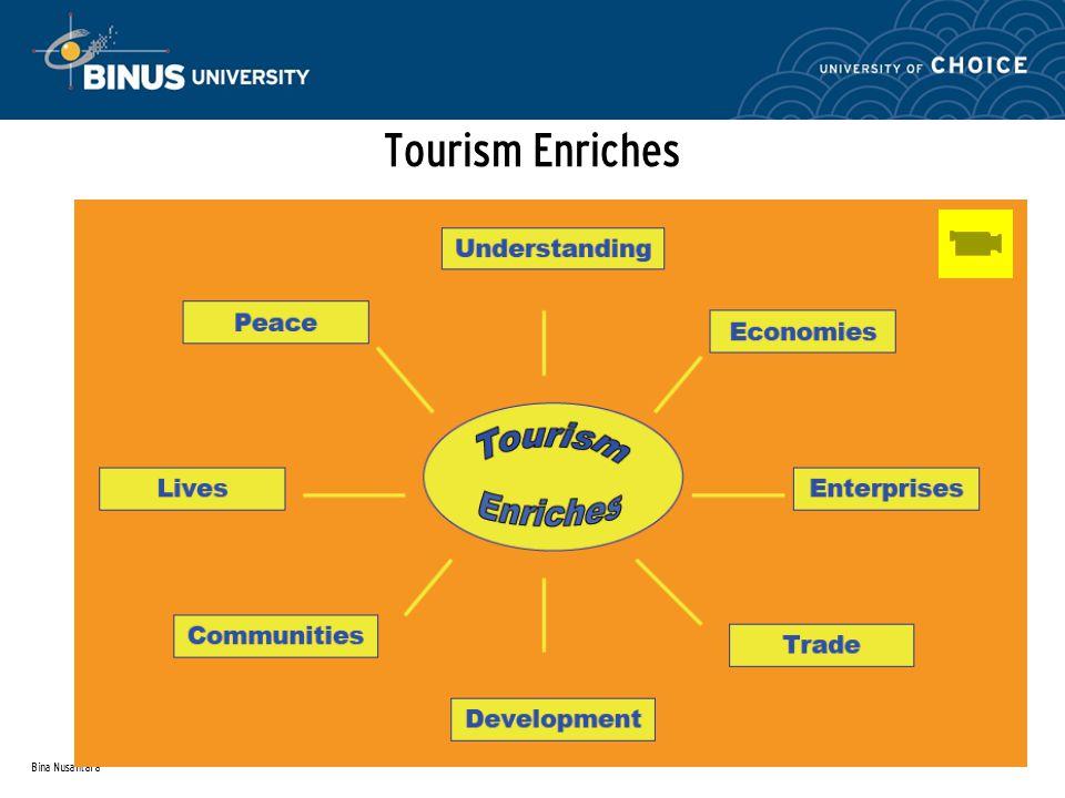 Bina Nusantara Tourism Enriches