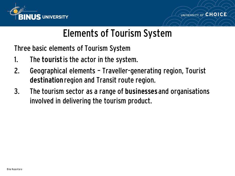 Bina Nusantara Elements of Tourism System Three basic elements of Tourism System 1.