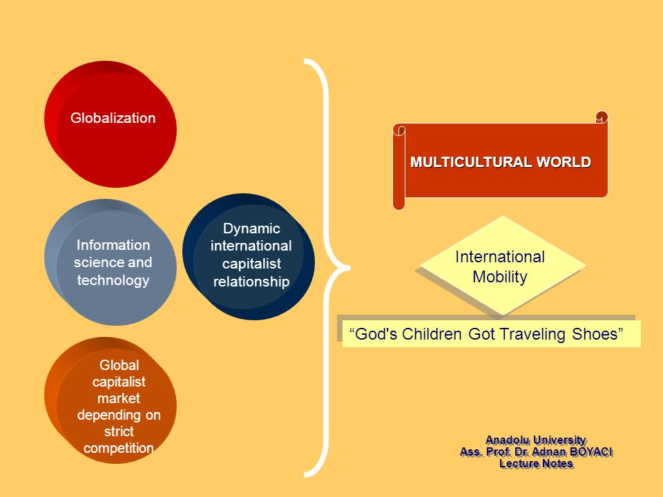 Globalization Information science and technology Global capitalist market depending on strict competition Dynamic international capitalist relationshi