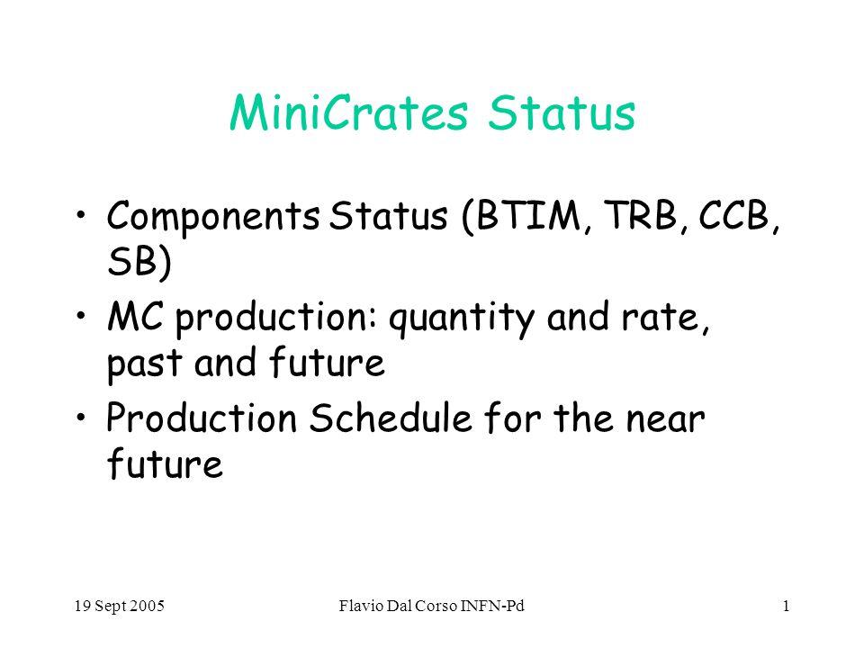 19 Sept 2005Flavio Dal Corso INFN-Pd1 MiniCrates Status Components Status (BTIM, TRB, CCB, SB) MC production: quantity and rate, past and future Production Schedule for the near future