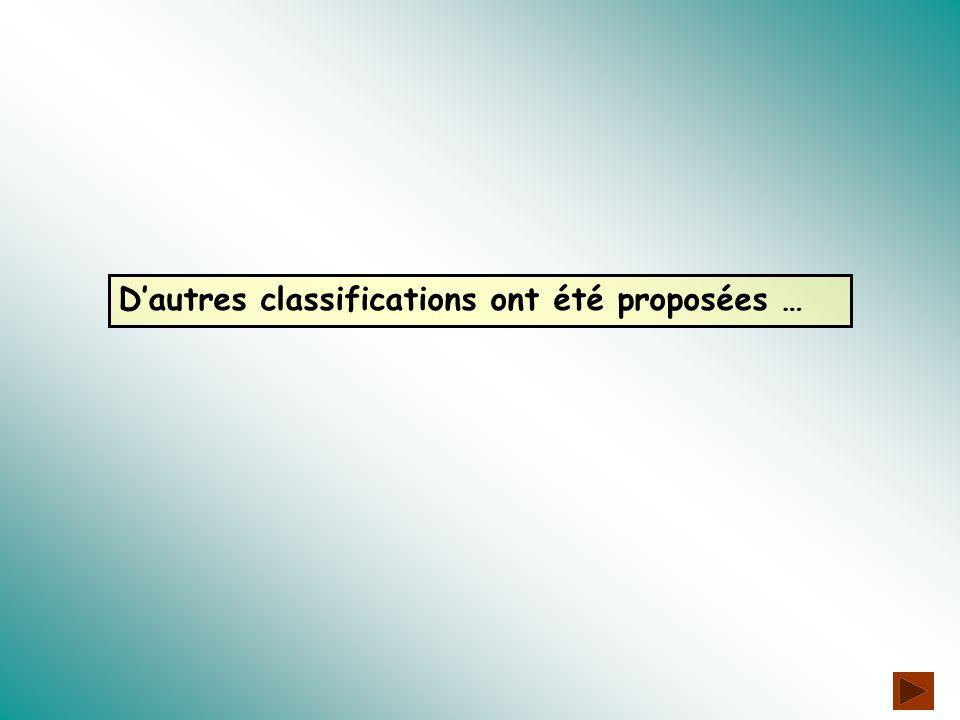 D'autres classifications ont été proposées …