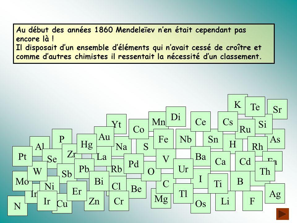 CONNAISSANCES DE L'EPOQUE H1H1 C 12 O 16 N 14 Na 23 Cl 35,5 Les chimistes de l'époque ne pouvaient pas mesurer la masse d'un « élément », mais pouvaient, par observation attentive des masses au cours des réactions chimiques, évaluer les rapports de masses entre les éléments.