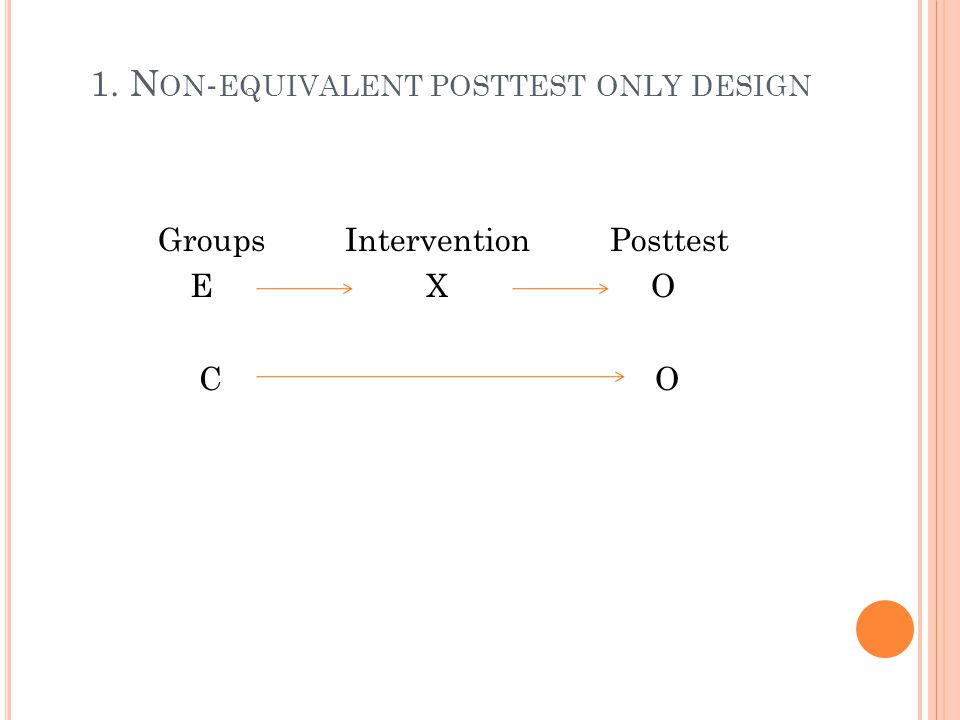 1. N ON - EQUIVALENT POSTTEST ONLY DESIGN Groups Intervention Posttest E X O C O