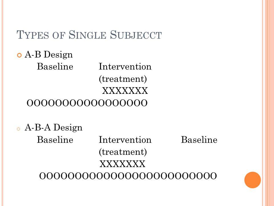 T YPES OF S INGLE S UBJECCT A-B Design BaselineIntervention (treatment) XXXXXXX OOOOOOOOOOOOOOOOO o A-B-A Design BaselineInterventionBaseline (treatment) XXXXXXX OOOOOOOOOOOOOOOOOOOOOOOOO