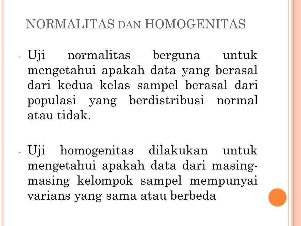 NORMALITAS DAN HOMOGENITAS - Uji normalitas berguna untuk mengetahui apakah data yang berasal dari kedua kelas sampel berasal dari populasi yang berdistribusi normal atau tidak.