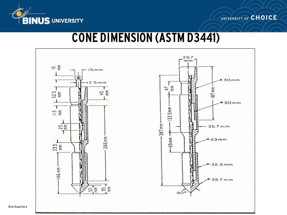 Bina Nusantara CONE DIMENSION (ASTM D3441)