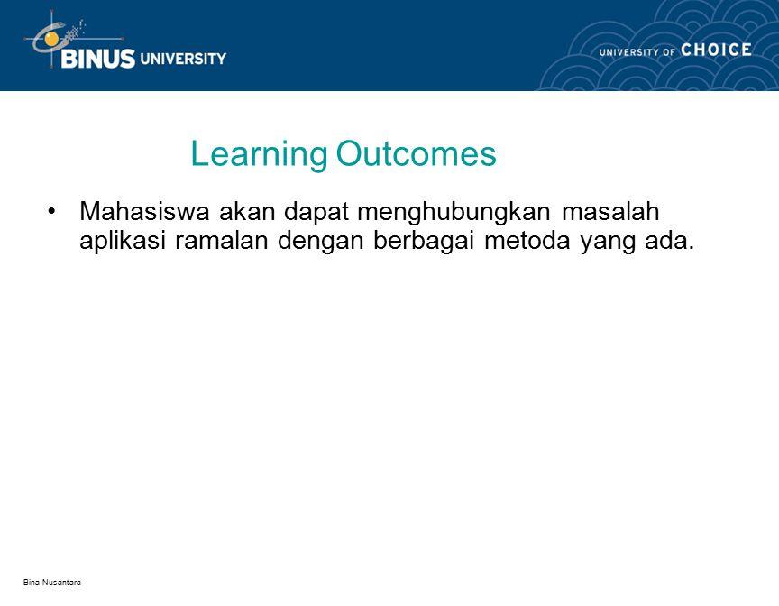 Bina Nusantara Weighted Moving Average: 3/6, 2/6, 1/6 MonthResponse Y i Weighted Moving Average 14 NA 26 35 43 31/6 = 5.167 57 6 .