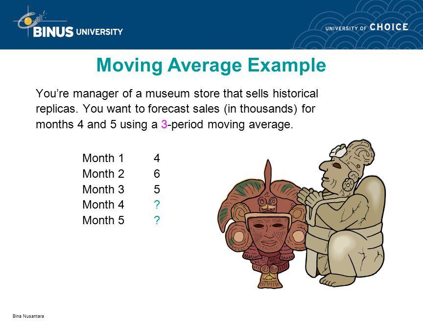 Bina Nusantara Moving Average Forecast MonthResponse Y i Moving Total (n=3) Moving Average (n=3) 14NA 26 35 4.