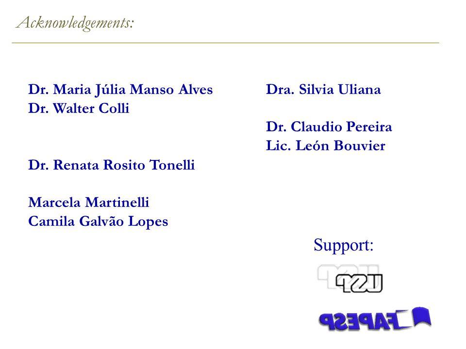 Acknowledgements: Dr. Maria Júlia Manso Alves Dr.