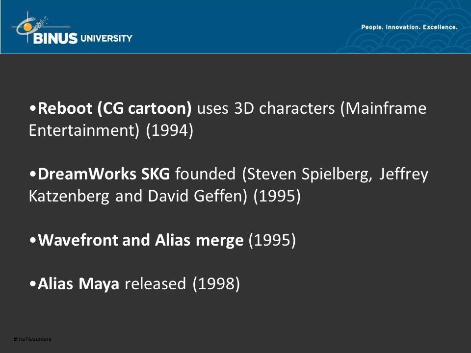 Bina Nusantara Reboot (CG cartoon) uses 3D characters (Mainframe Entertainment) (1994) DreamWorks SKG founded (Steven Spielberg, Jeffrey Katzenberg and David Geffen) (1995) Wavefront and Alias merge (1995) Alias Maya released (1998)