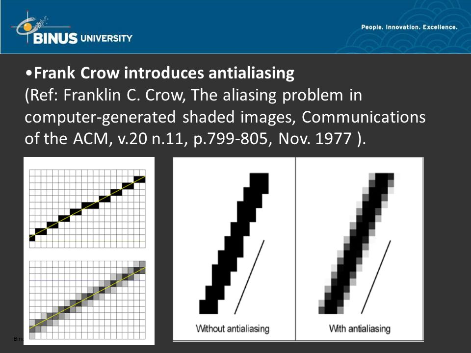 Bina Nusantara Frank Crow introduces antialiasing (Ref: Franklin C. Crow, The aliasing problem in computer-generated shaded images, Communications of