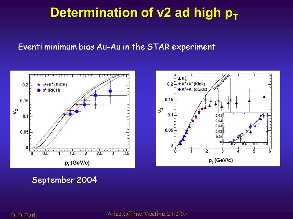 D. Di Bari Alice Offline Meeting 23/2/05 Determination of v2 ad high p T Eventi minimum bias Au-Au in the STAR experiment September 2004