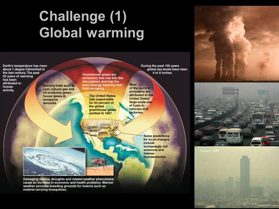 Challenge (1) Global warming