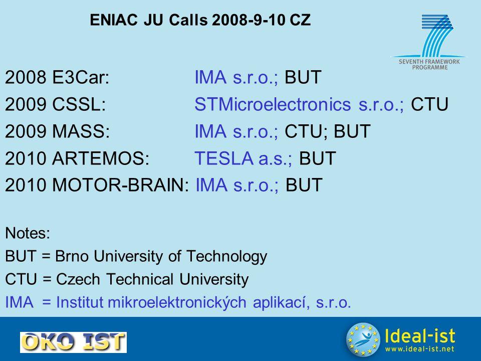 ENIAC JU Calls 2008-9-10 CZ 2008 E3Car: IMA s.r.o.; BUT 2009 CSSL: STMicroelectronics s.r.o.; CTU 2009 MASS: IMA s.r.o.; CTU; BUT 2010 ARTEMOS: TESLA a.s.; BUT 2010 MOTOR-BRAIN: IMA s.r.o.; BUT Notes: BUT = Brno University of Technology CTU = Czech Technical University IMA = Institut mikroelektronických aplikací, s.r.o.