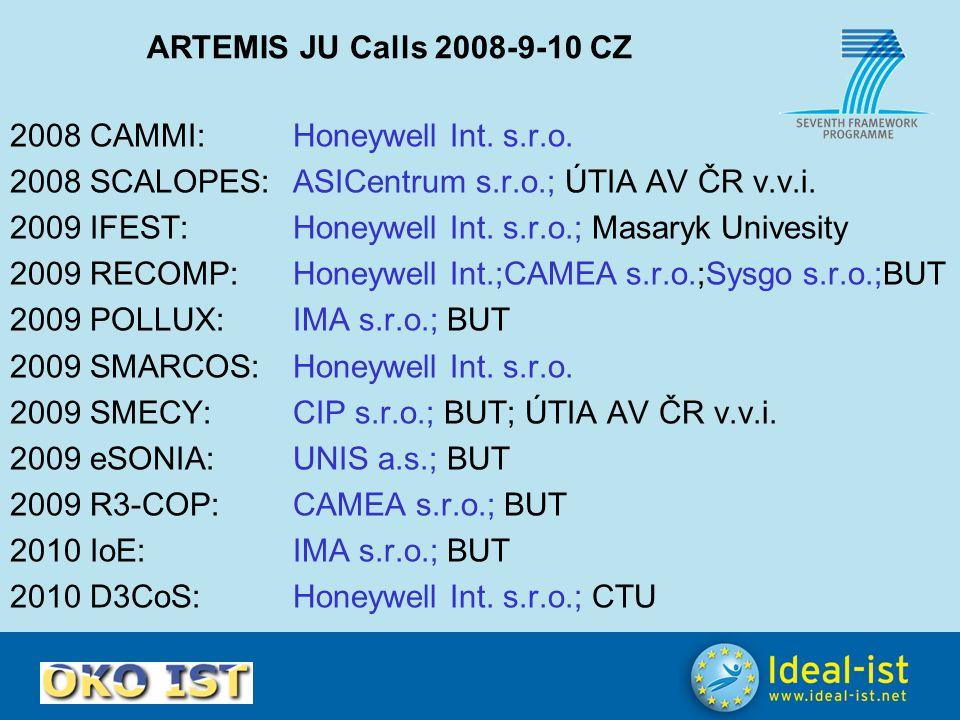 ARTEMIS JU Calls 2008-9-10 CZ 2008 CAMMI: Honeywell Int.