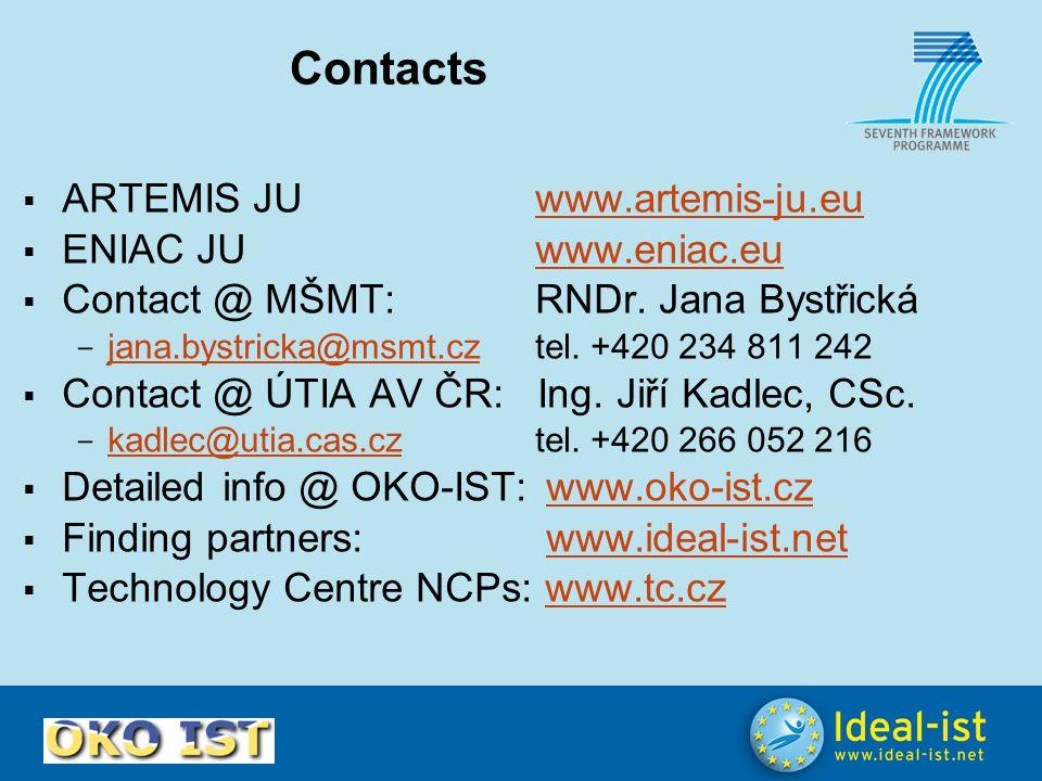 Contacts  ARTEMIS JU www.artemis-ju.euwww.artemis-ju.eu  ENIAC JU www.eniac.euwww.eniac.eu  Contact @ MŠMT:RNDr.