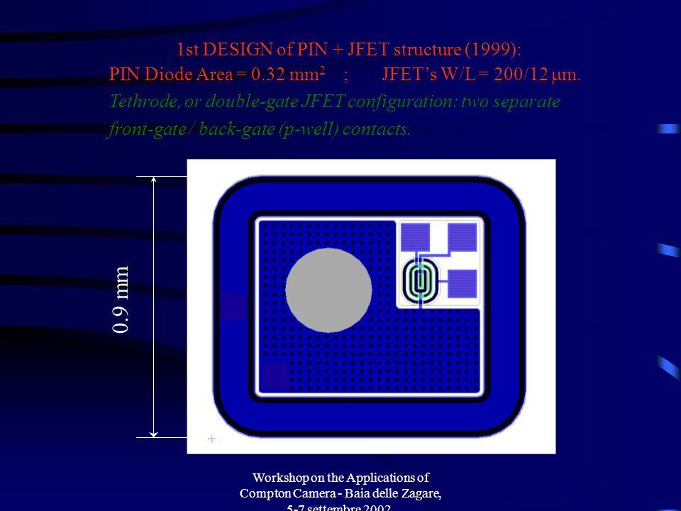 Workshop on the Applications of Compton Camera - Baia delle Zagare, 5-7 settembre 2002. 1st DESIGN of PIN + JFET structure (1999): PIN Diode Area = 0.