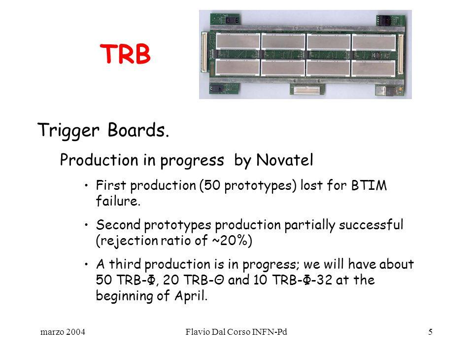 marzo 2004Flavio Dal Corso INFN-Pd5 Trigger Boards.