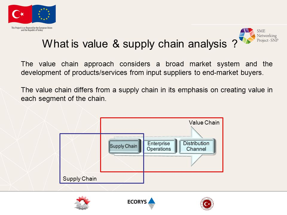 What is value & supply chain analysis .