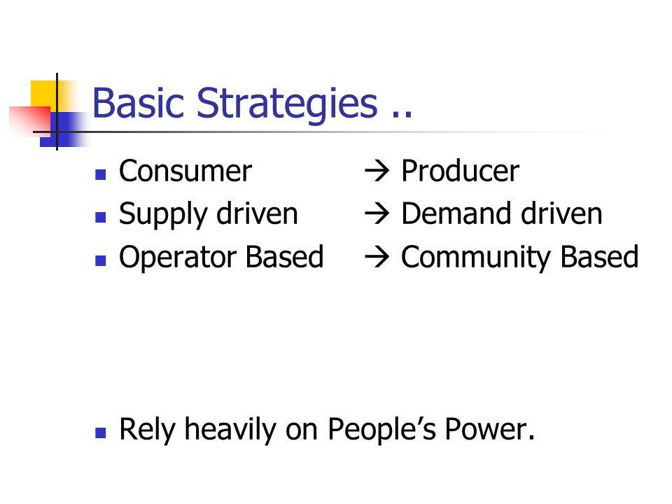 Basic Strategies..