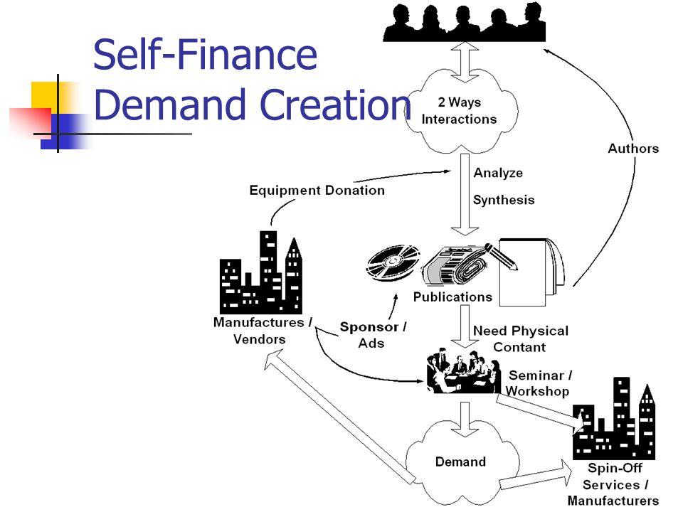 Self-Finance Demand Creation