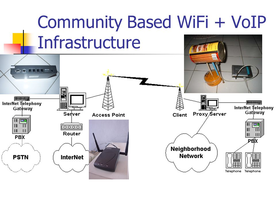Community Based WiFi + VoIP Infrastructure